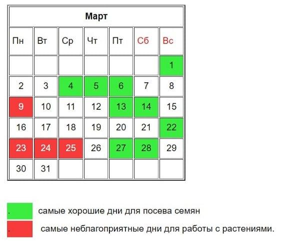 Календарь садовода на март