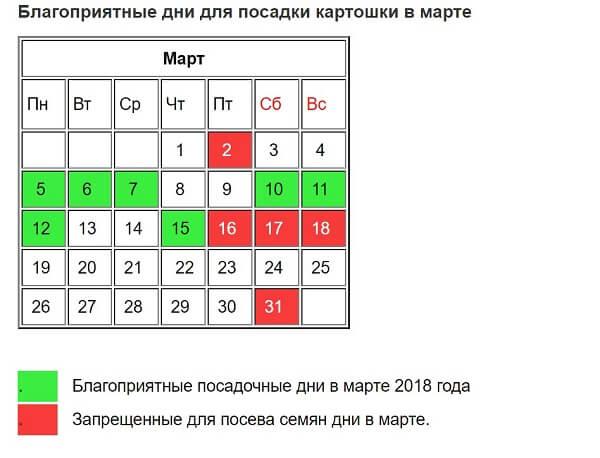 Лунный календарь посадки картошки в марте 2018