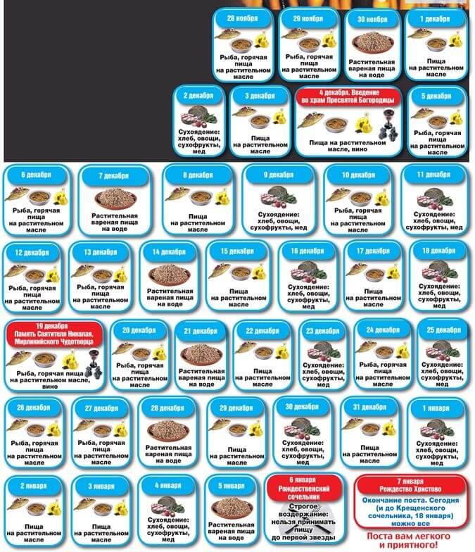 Рождественский пост: календарь питания